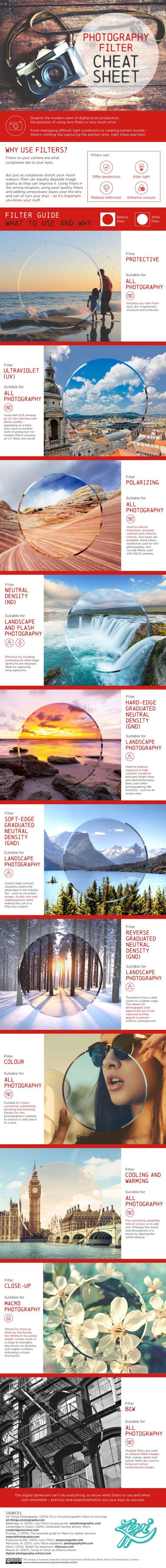 Tipos de filtros fotográficos