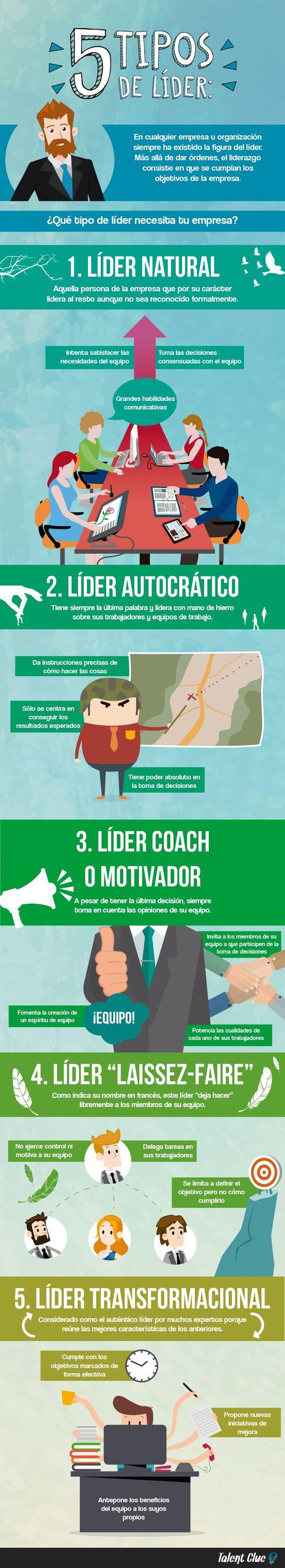5 Tipos de lideres